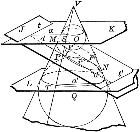 conic section art cone depicting conic sections clipart etc