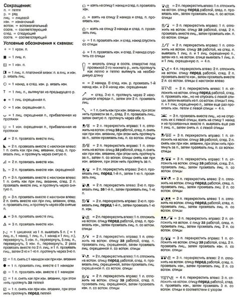 knitting language translation 125 best images about knitting techniques charting
