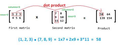 triangle pattern programs in java pdf javamadesoeasy com jmse find sum of elements below