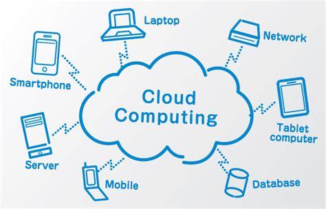 Cloud Computing the cloud cloud computing what is cloud computing