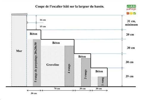 Largeur D Une Marche D Escalier by Comment Construire Un Escalier De Piscine B 233 Ton