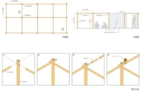 Make A House Plan disaster relief project 1 interview with shigeru ban