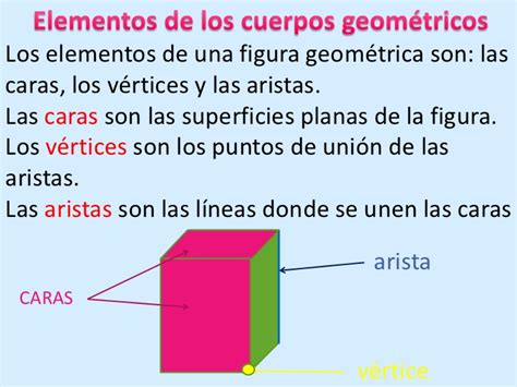 figuras geometricas vertices aristas y caras cuerpos geom 233 tricos