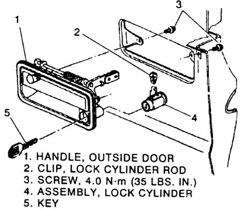 how do you change the outside door handle on a 1999 chevy