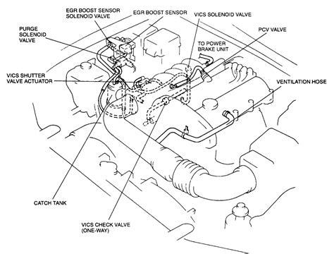 security system 1991 mazda mpv electronic valve timing mazda mpv vacuum diagram car interior design