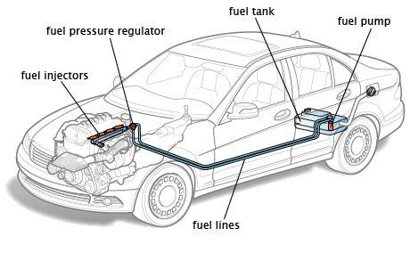 Reservoir Tangki Air Radiator Hyundai Trajet car tuning news