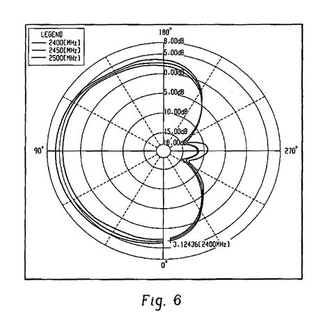 sketch radiation pattern patent us7202824 dual hemisphere antenna google patents