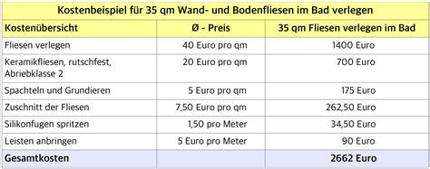 Quadratmeter Lackieren Kosten by Fliesenleger Kosten Preis 252 Bersicht 2018