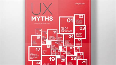 6 common kitchen remodeling myths debunked plus one debunking common ux myths with the ux mythbusters