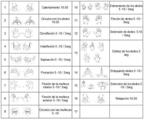 ejercicios de guitarra para ejercitar dedos en horas muertas t 233 cnica y ejercicios de guitarra y bajo guitarristas info