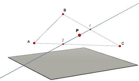 puntos rectas y planos 1 geometr 237 a plana y 237 tica ing patricio ch 225 vez zapata m sc 1 1 puntos rectas y planos