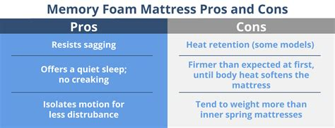 How To Choose Mattress For Back by Image Gallery Lower Back Mattress
