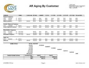 ar report template ar aging by customer