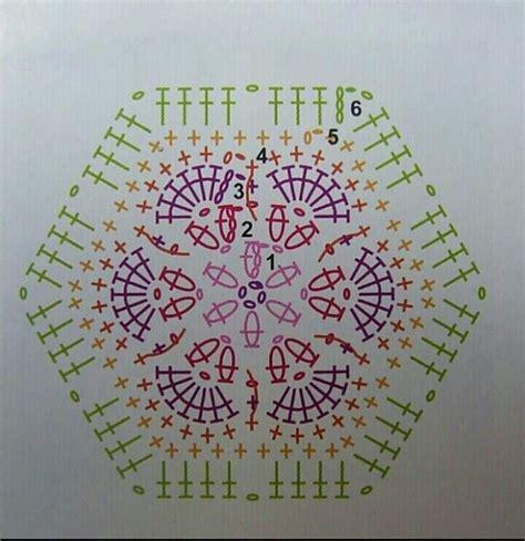 pattern african flower crochet african flower hexagon crochet chart pattern with step by