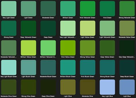different shades of green coloring pages names used commonly for different shades of green color