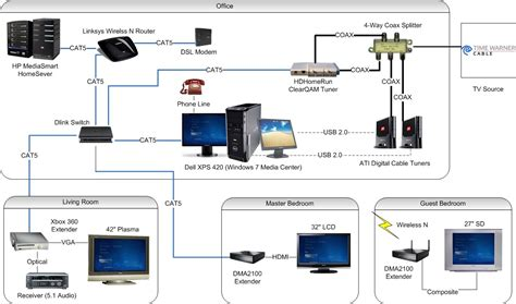network wiring diagram home network wiring diagram within for and wired wiring
