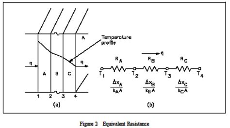 resistance in parallel heat transfer equivalent resistance method heat transfer engineers edge www engineersedge