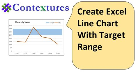 Next In Line For Target Behnaz Sarafpour by Create An Excel Line Chart With Target Range