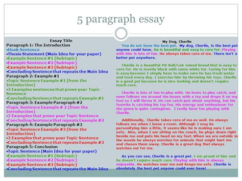 My Essay Isnt Done But I Sure Am by Take Your Writing From Prompt To Published Essay Ppt