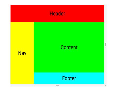html layout span css grid table layout is back be there and be square