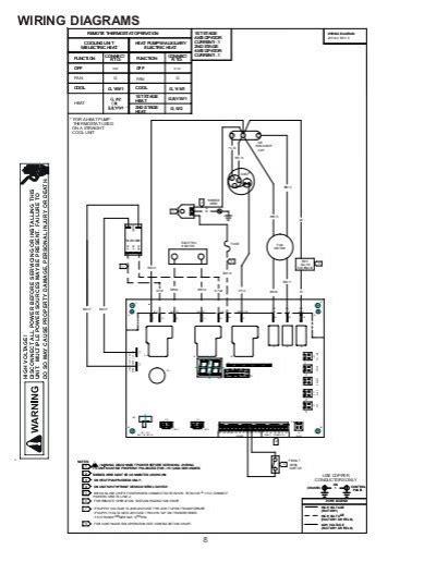 amana ptac wiring diagram wiring diagrams remote th