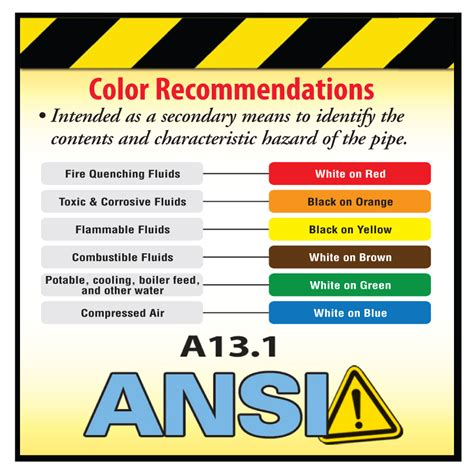 100 osha pipe paint color code pipe marking guide helps users comply with ansi amse a13 1