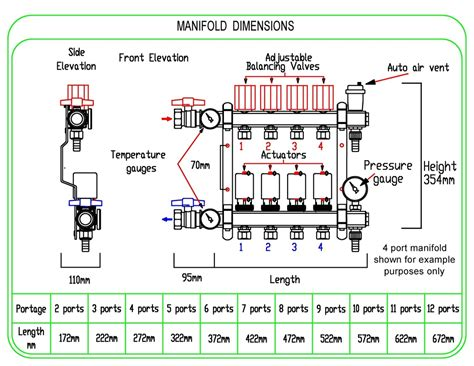 underfloor heating manifold wiring diagram 42 wiring