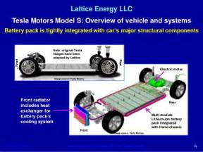 Tesla Electric Car Diagram Lattice Energy Llc Technical Discussion Oct 1 Tesla