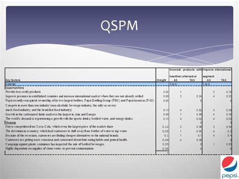 qspm matrix template vorsprung durch technik pepsi swot pepsico 펩시