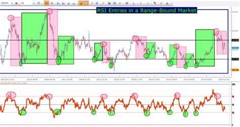 swing index indicator penny trading in amarillo stockbrokers com online broker