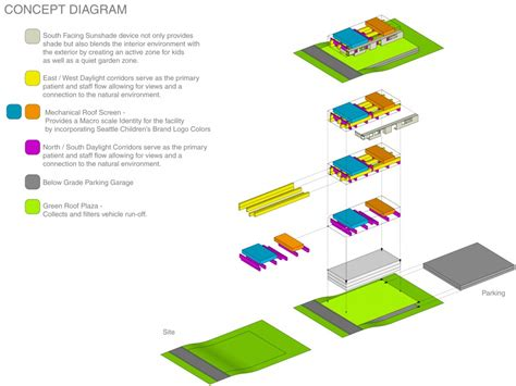Software For Floor Plans architecture photography diagram 159163
