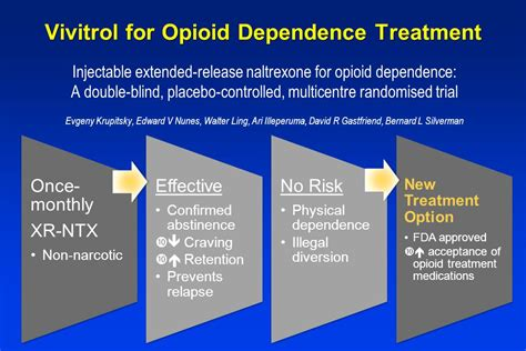 Vivitrol Treatment Free Heron User Detox Centers by Medications For The Treatment Of Opioid Addiction Robert P