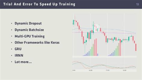 pattern matching trading capitalico chart pattern matching in financial trading