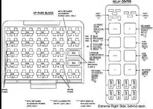 1996 pontiac bonneville fuse box diagram 1996 free engine image for user manual