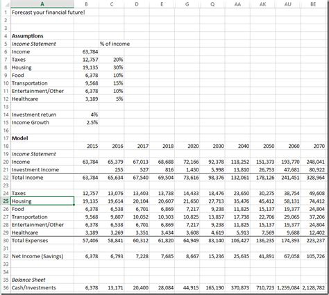 What Is A Spreadsheet Model by Build A Personal Finance Spreadsheet Model