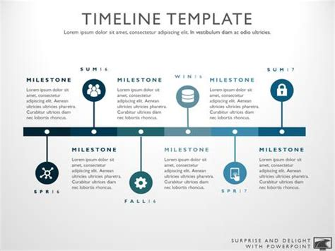 manager tools one on one template professional powerpoint templates from my product roadmap