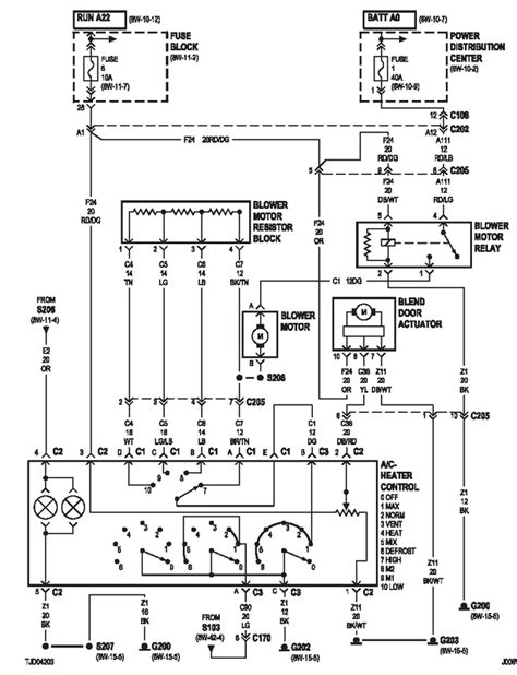 heater and ac wiring diagram for a 2000 jeep wrangler and