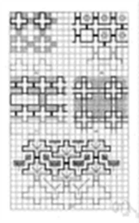 radiation pattern en francais radiation pattern definition of radiation pattern by the