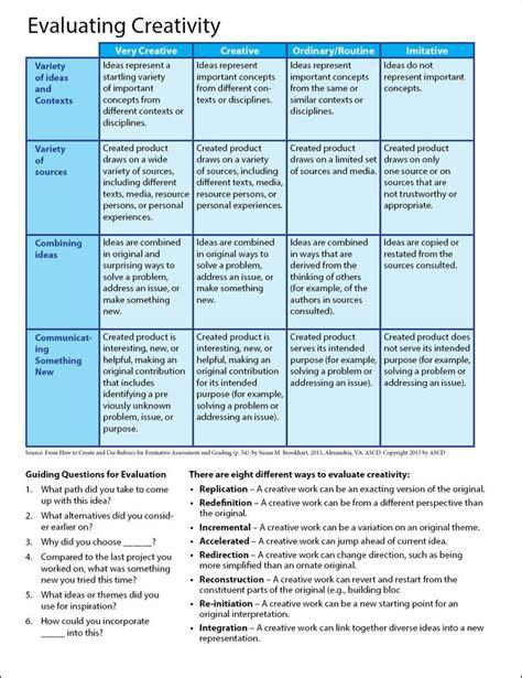 Trillium Montessori Ue Progress Report Template Book Report Elementary Class Elementary Grade Level Book