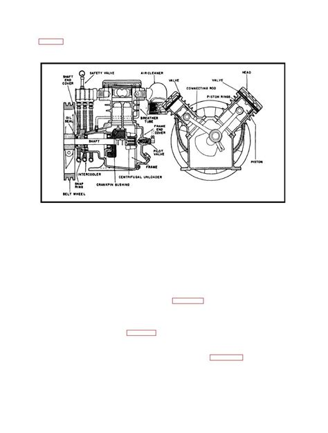 trademark section 15 figure 1 3 typical compressor sectional assembly