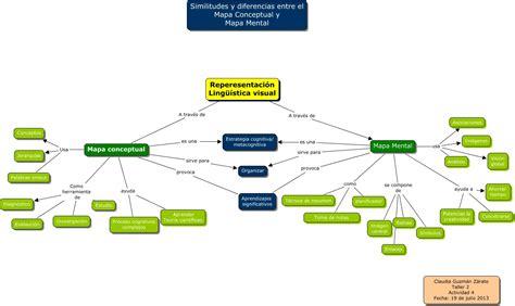 imagenes mentales y mapas cognitivos mapas conceptuales y mentales