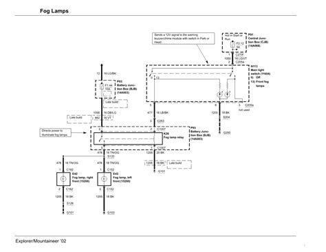 2002 ford explorer sport trac radio wiring diagram 2002
