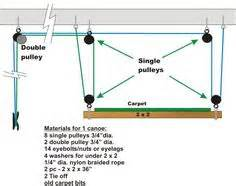 how do i build diy overhead pulley storage systems for a