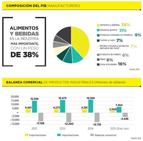 ministerio de trabajo sueldos 2016 ministerio de trabajo uruguay consejos de salarios 2016