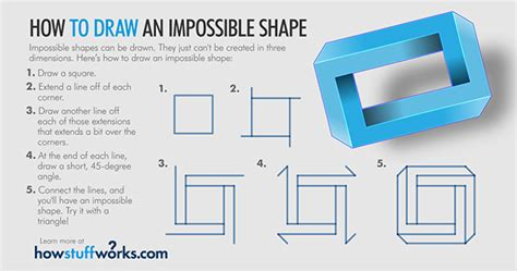 the impossible possible a step by step guide for achieving your most challenging goals books how to draw impossible shapes howstuffworks