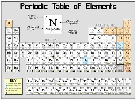 printable version blank periodic table of elements pdf search results