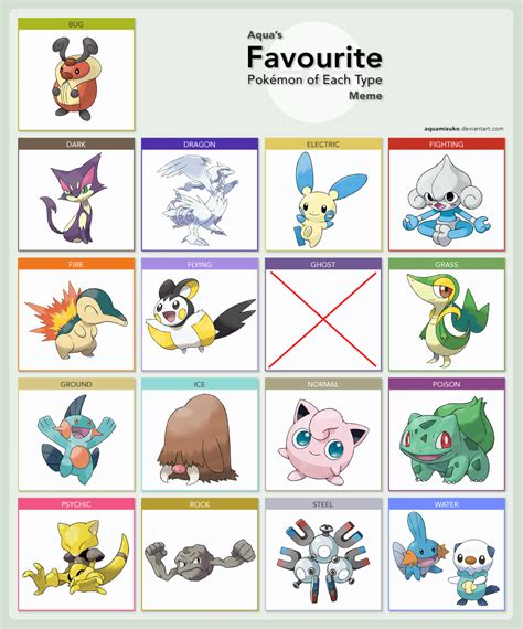 Type Memes - pokemon type meme by suiteferb on deviantart