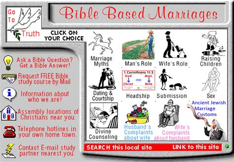 the marriage contract the bibles guide to understanding muslims books pattern of marriage ancient marriage customs in