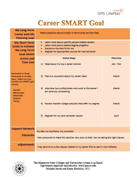 career objectives and goals smart goals exles for work world of exles