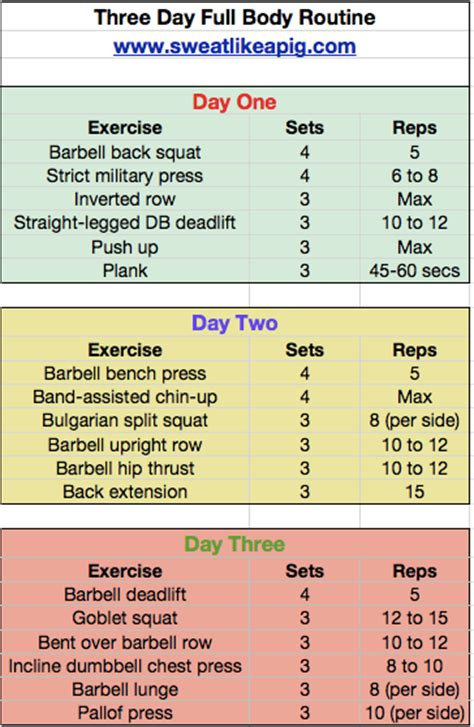 bench routine full body friday sweat like a pig